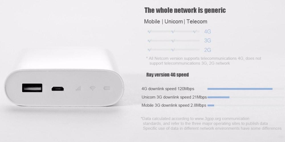 🔥ZMI MF855 Router Portatile Wireless con 7800mAh Power Bank di Telefono  Supporta 4G Rete ( Xiaomi Prodotto Ecosistema
