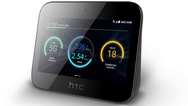 HTC 5G Hub to give 5G support on 20 devices simultaneously