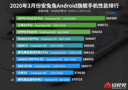 AnTuTu's top 10 perfect performing flagship smartphones in March